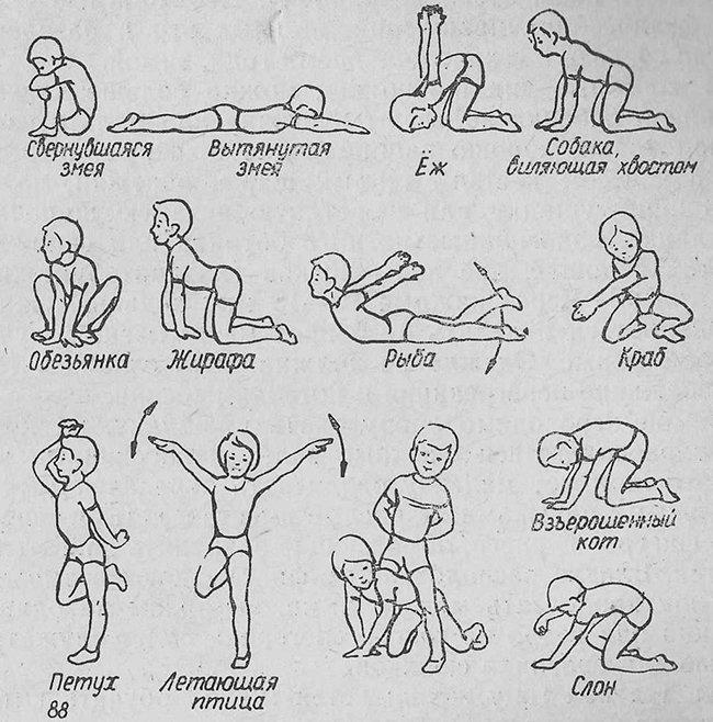 Комплекс упражнений при запоре у ребёнка