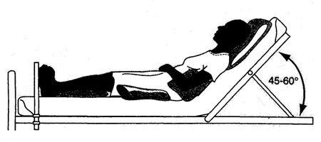 Кровать с приподнятым изголовьем