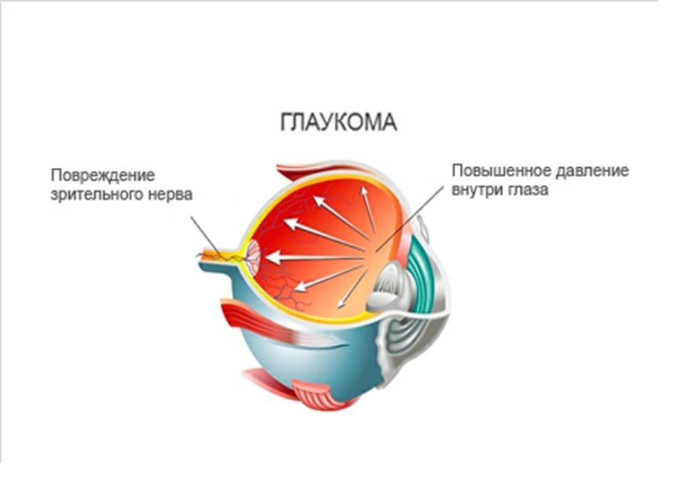 Алексей ковальков питание при диабете 2 типа