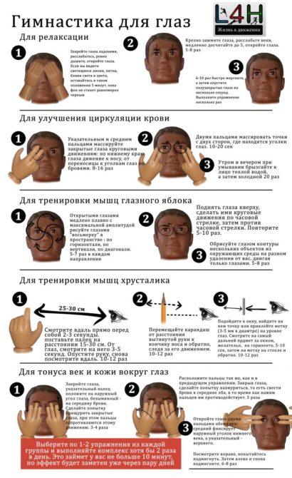 Гимнастика для укрепления глазных мышц