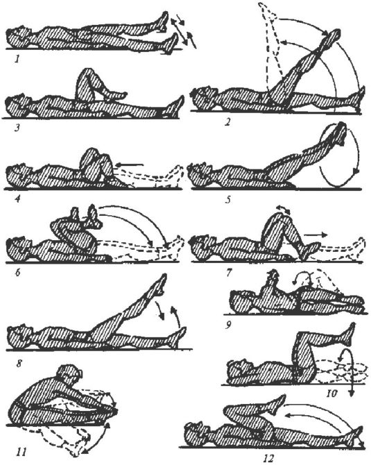Гимнастика при спайках кишечника