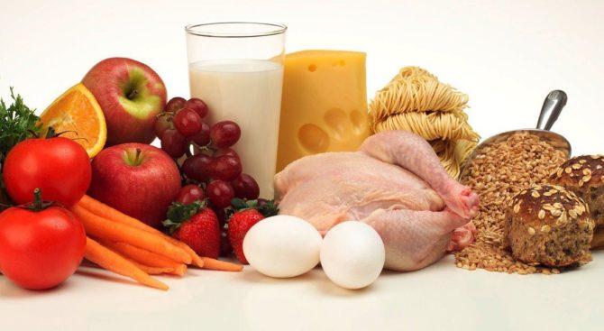 Фрукты, овощи, молочные продукты, яйца, хлеб, куриное мясо