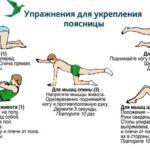 Укрепление мышц позвоночника