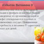 Избыток витамина D2: описание