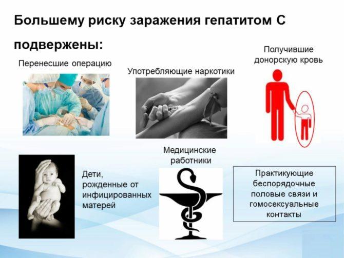 Категории людей в зоне риска по заболеваемости гепатитом С