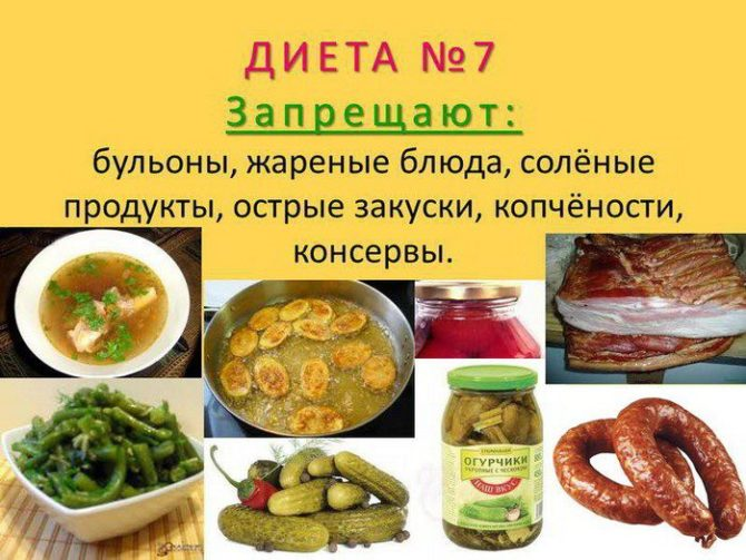 Диета №7 при нефропатии: запрещённые продукты