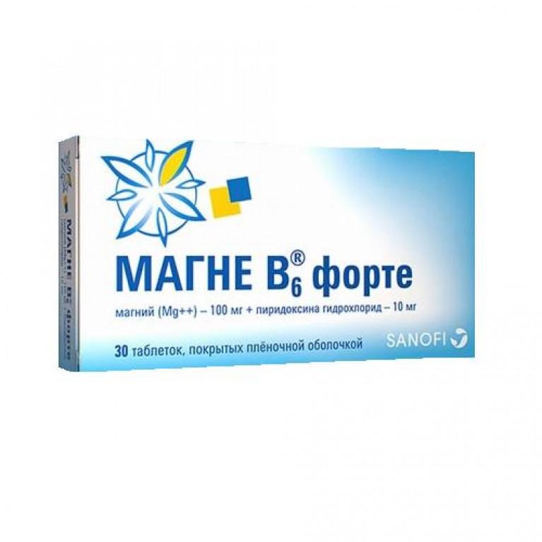 Выгодные аптечные аналоги лекарств на iHerb - часть 1